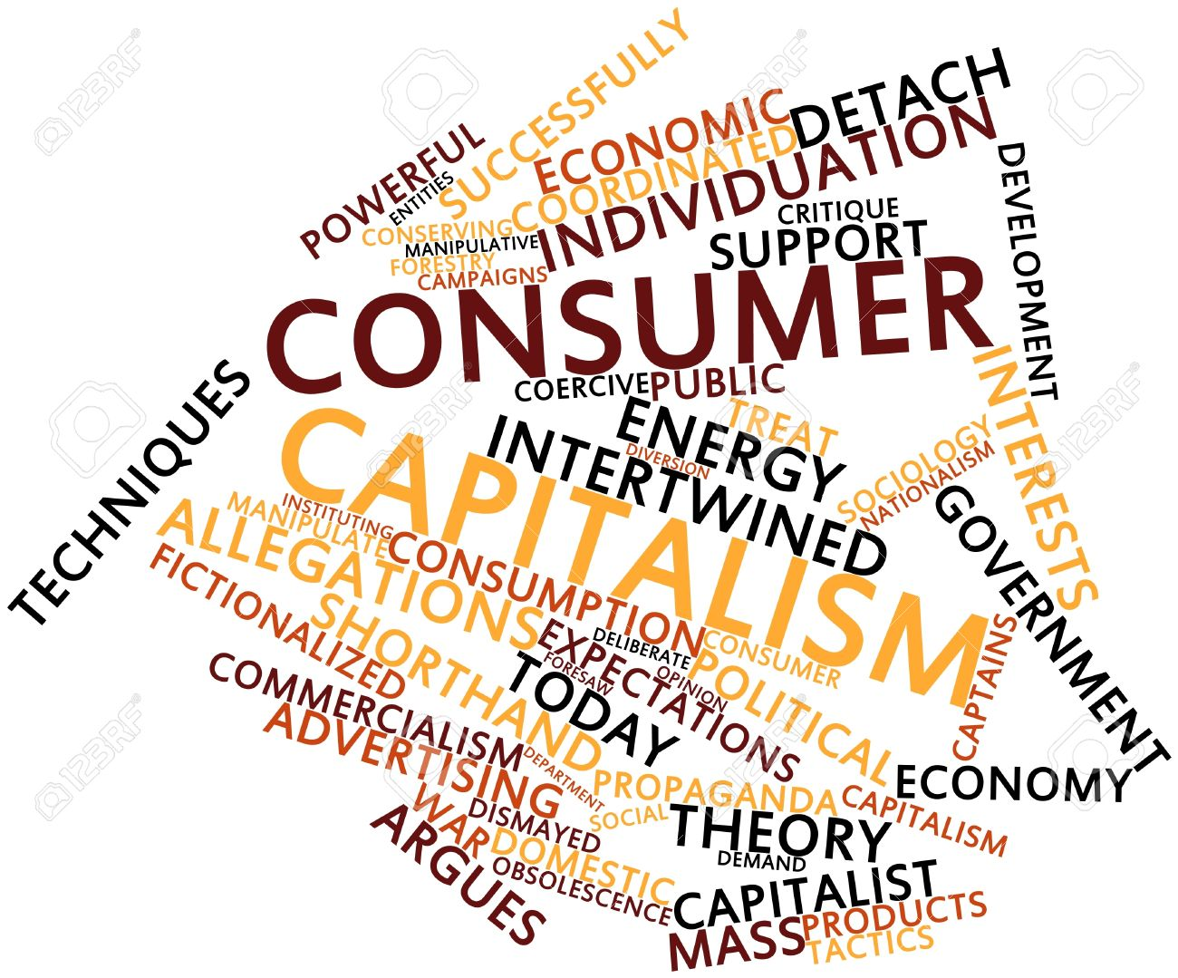 Abstract word cloud for Consumer capitalism with related tags and terms Stock Photo - 16489081