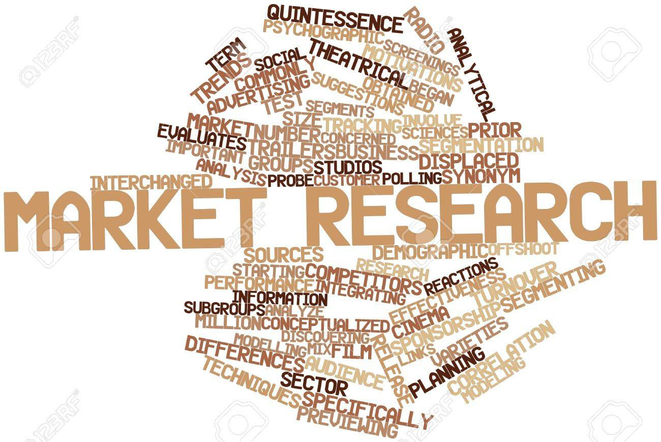 Abstract Word Cloud For Market Research With Related Tags And ...