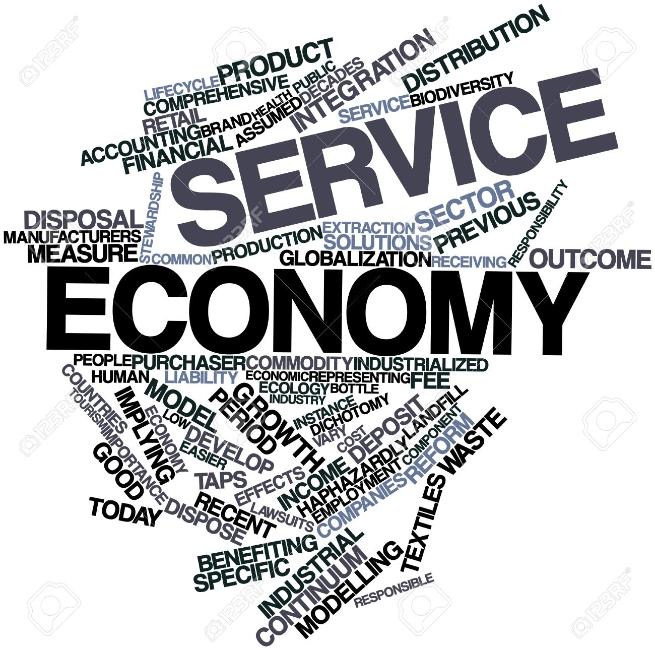 Abstract word cloud for Service economy with related tags and terms Stock Photo - 16489144