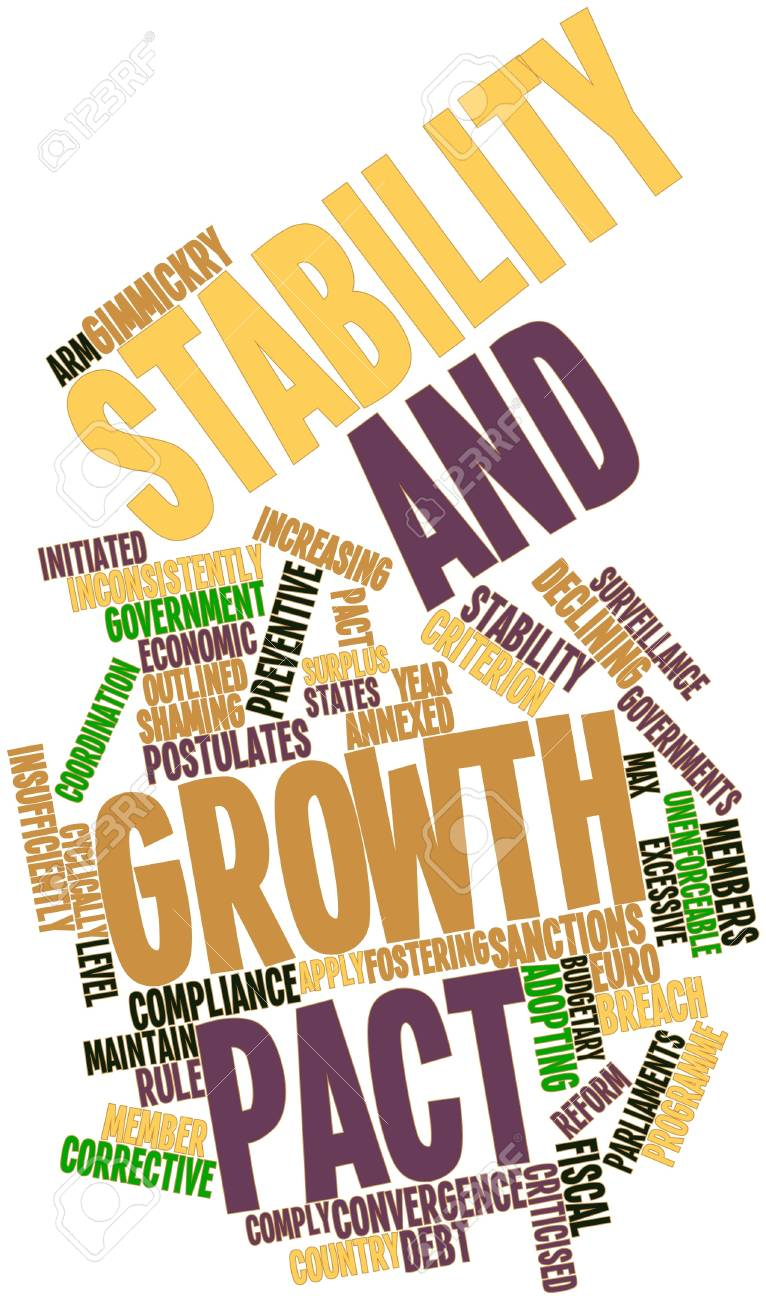 word cloud for Stability Word Stability
