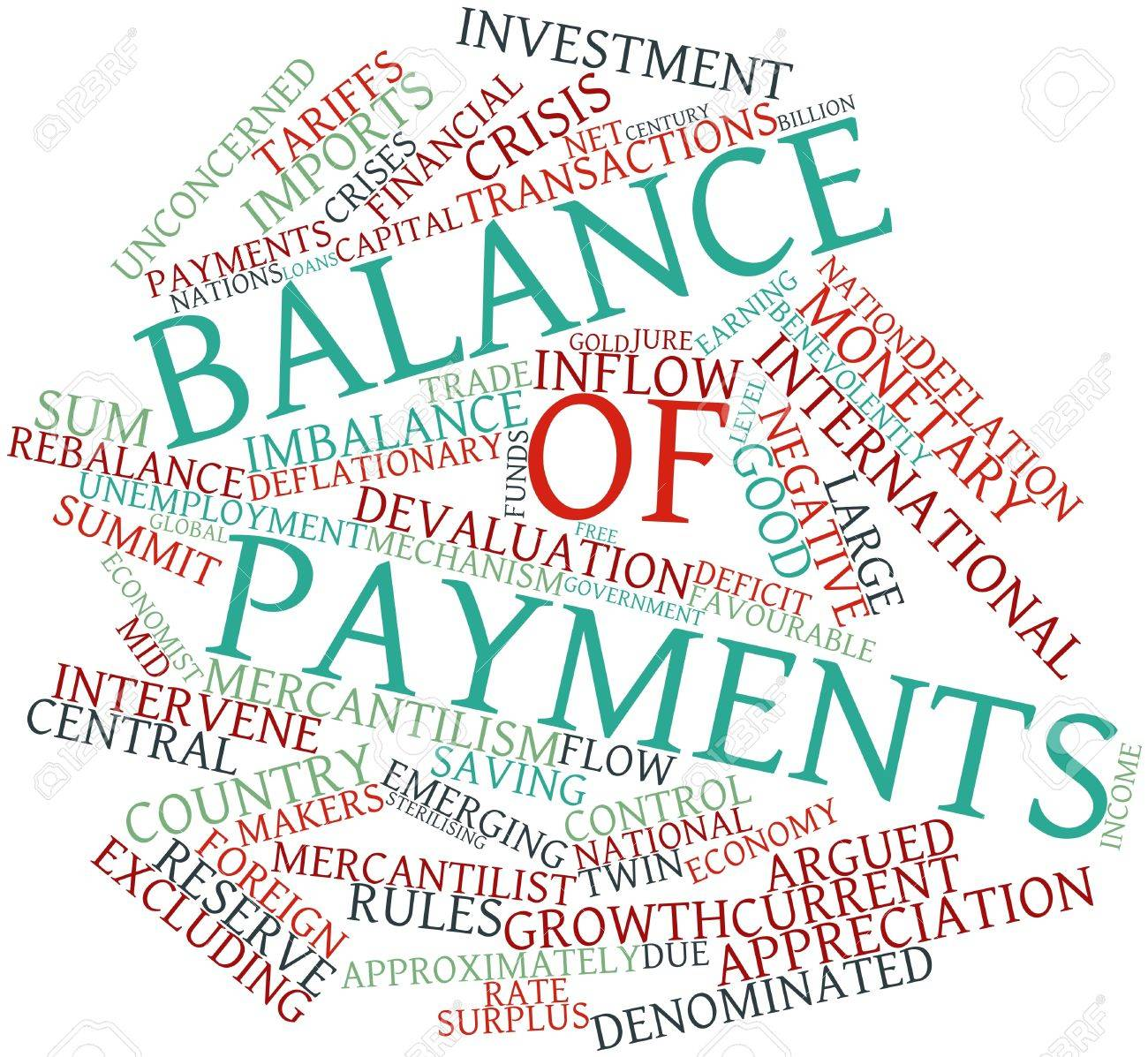 Abstract word cloud for Balance of payments with related tags and terms Stock Photo - 16499181