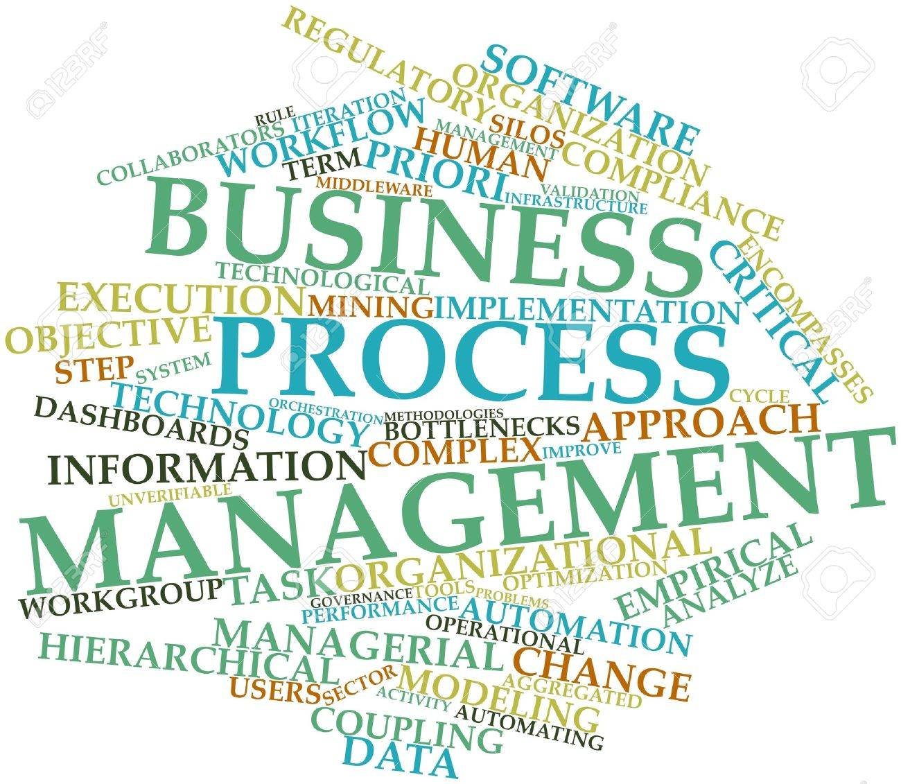 Abstract word cloud for Business process management with related tags and terms Stock Photo - 16498681
