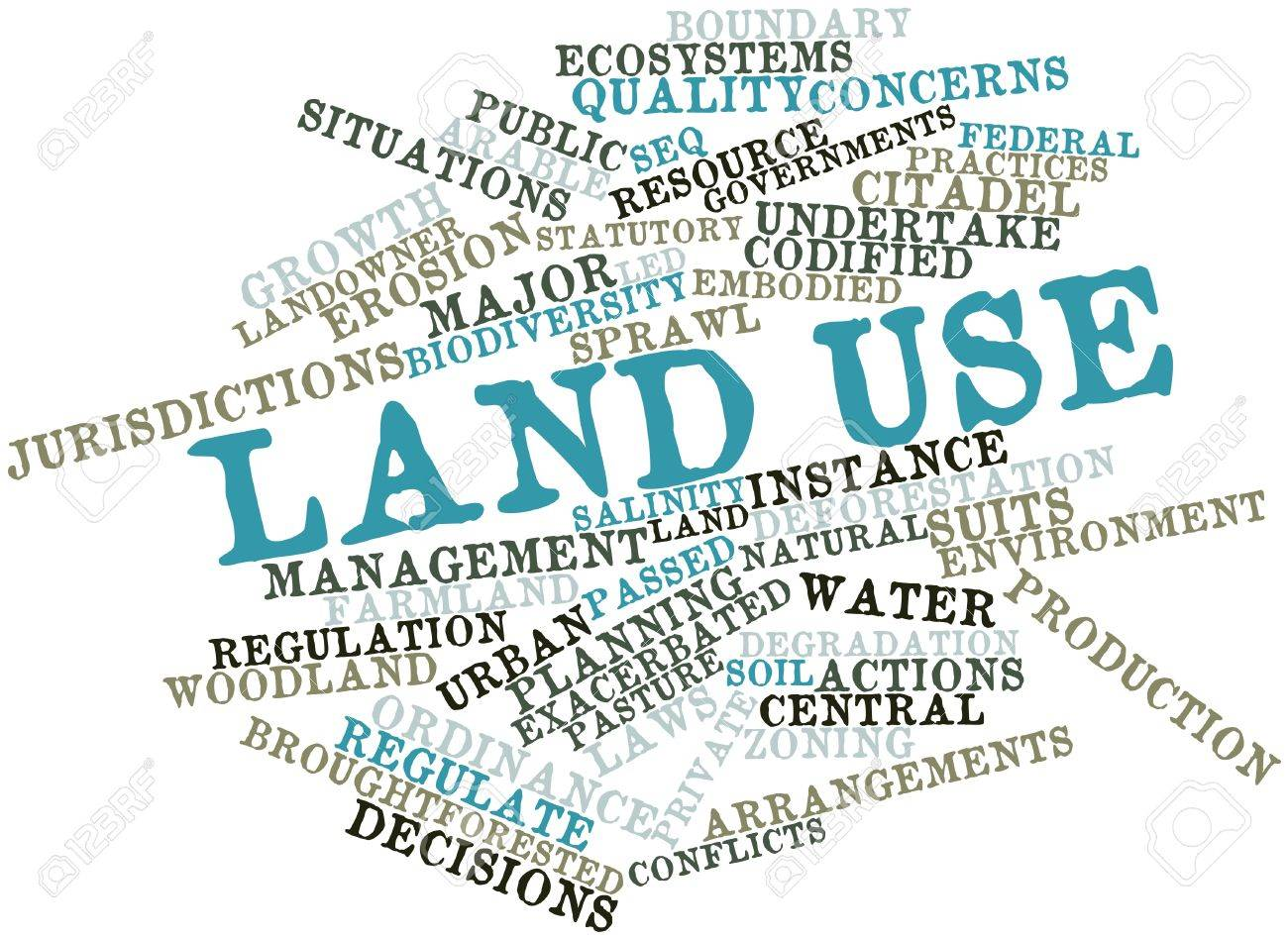 Abstract word cloud for Land use with related tags and terms Stock Photo - 16498467