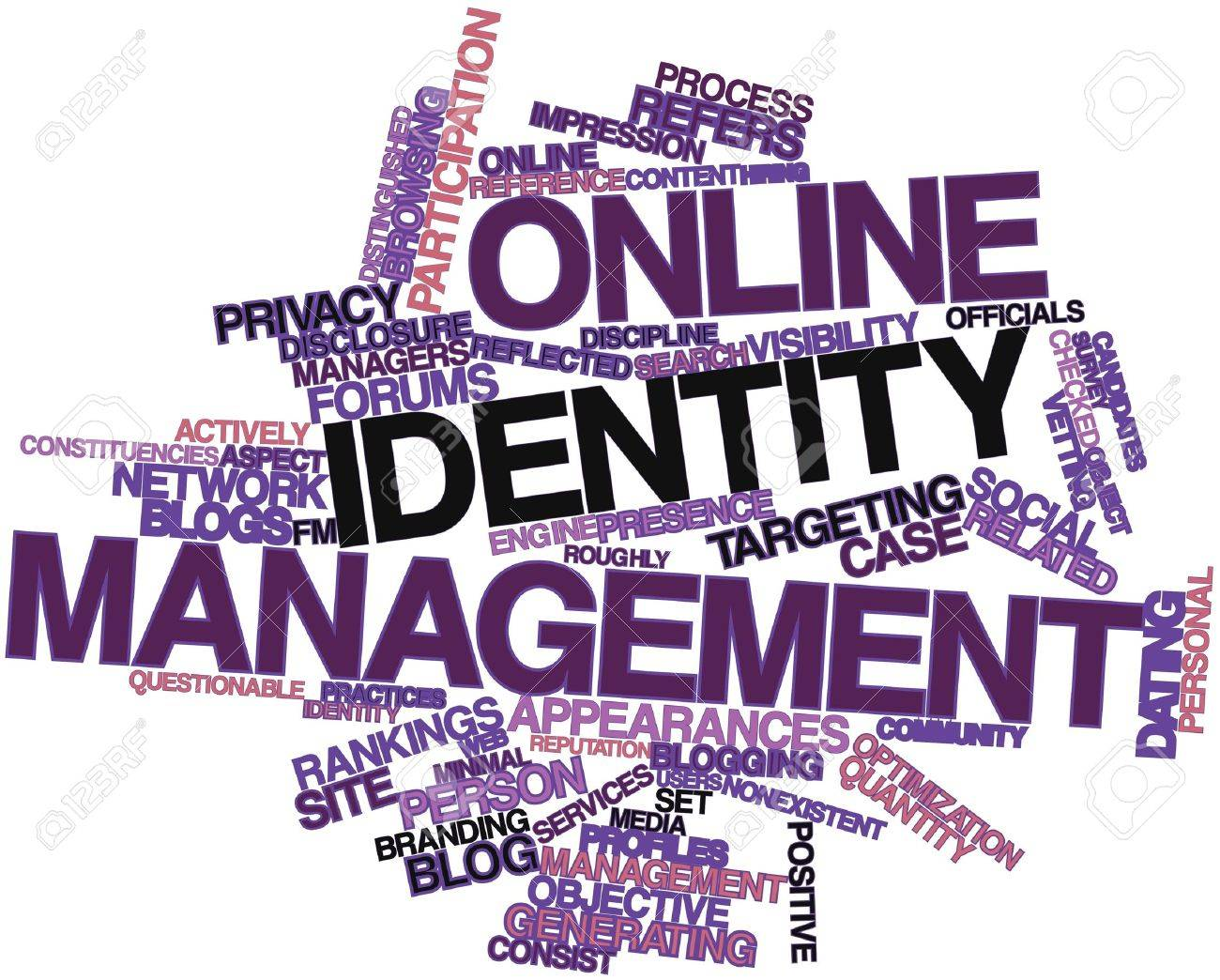 Abstract word cloud for Online identity management with related tags and terms Stock Photo - 16498592