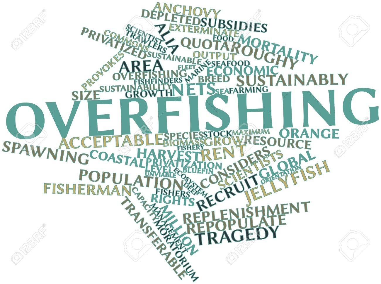 Abstract word cloud for Overfishing with related tags and terms Stock Photo - 16498462