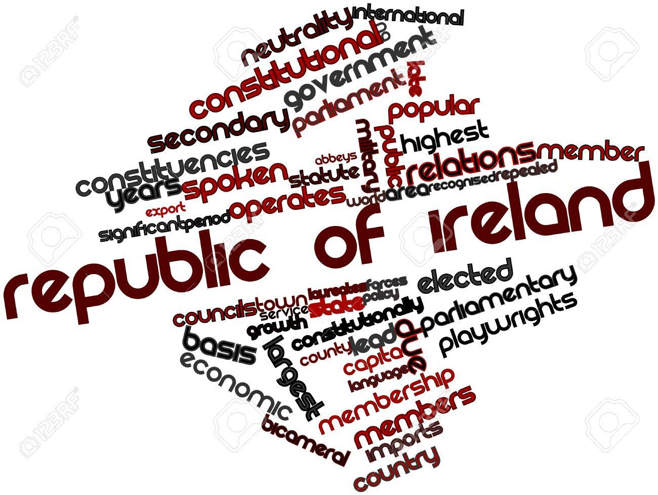 Abstract word cloud for Republic of Ireland with related tags and terms Stock Photo - 16498385