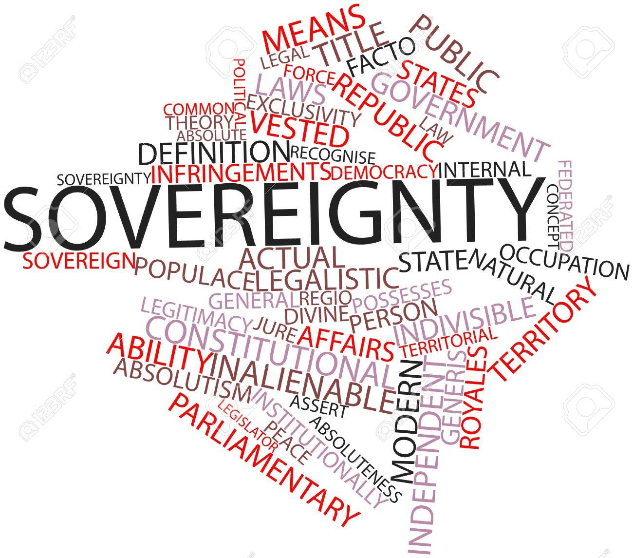 Abstract word cloud for Sovereignty with related tags and terms Stock Photo - 16498566