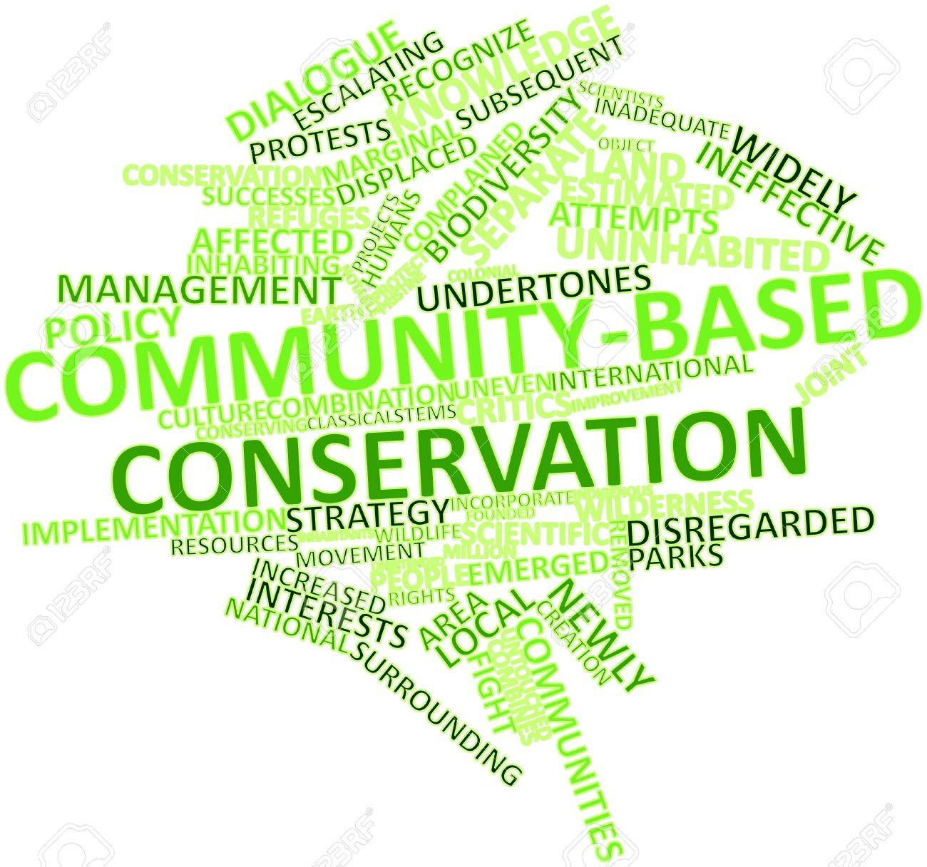 Abstract word cloud for Community-based conservation with related tags and terms Stock Photo - 16498836