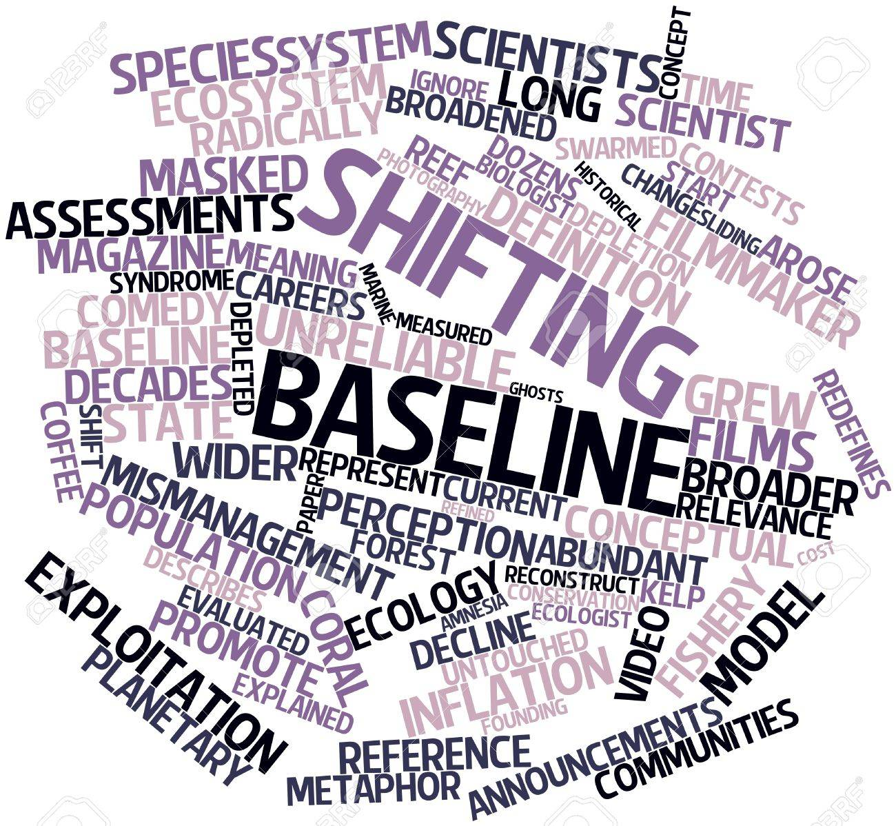 Abstract word cloud for Shifting baseline with related tags and terms Stock Photo - 16499088