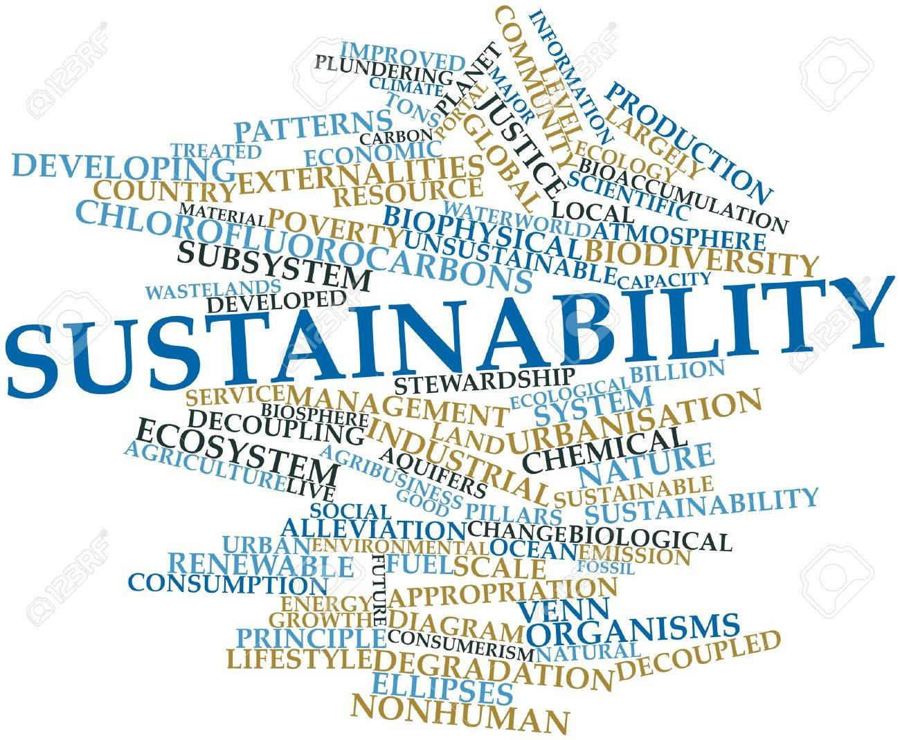 Abstract word cloud for Sustainability with related tags and terms Stock Photo - 16499024