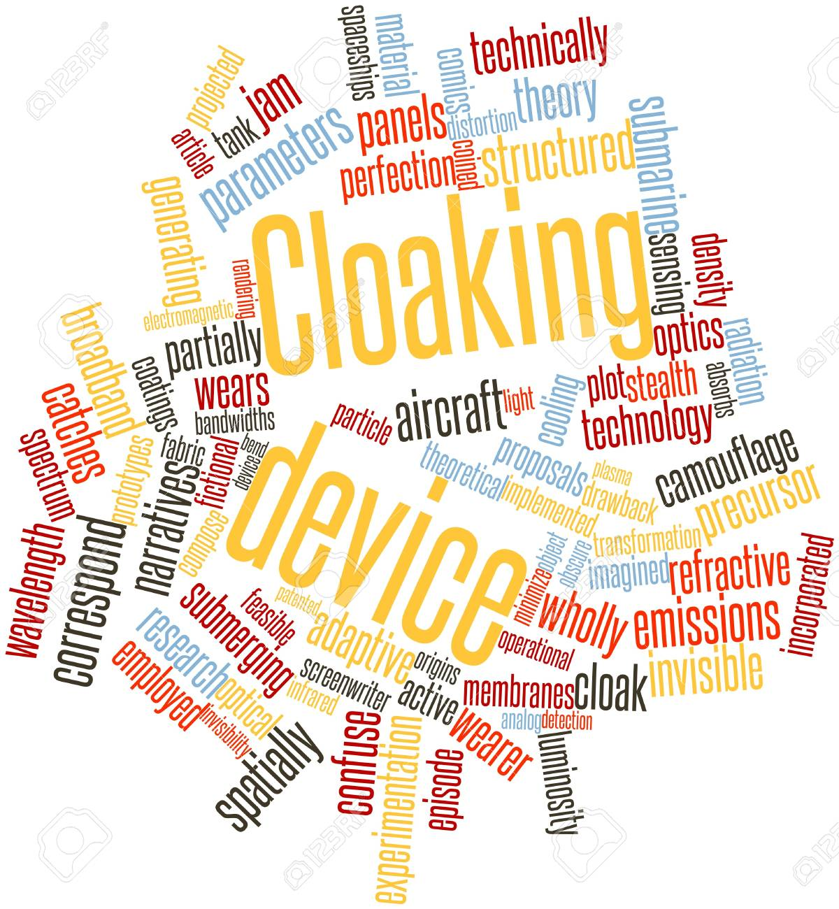 Abstract word cloud for Cloaking device with related tags and terms Stock Photo - 16500954