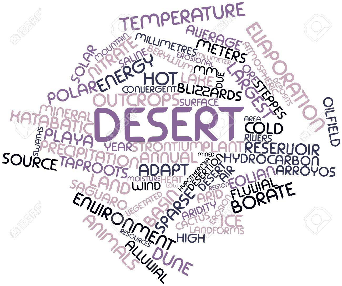 Abstract word cloud for Desert with related tags and terms Stock Photo - 16499865