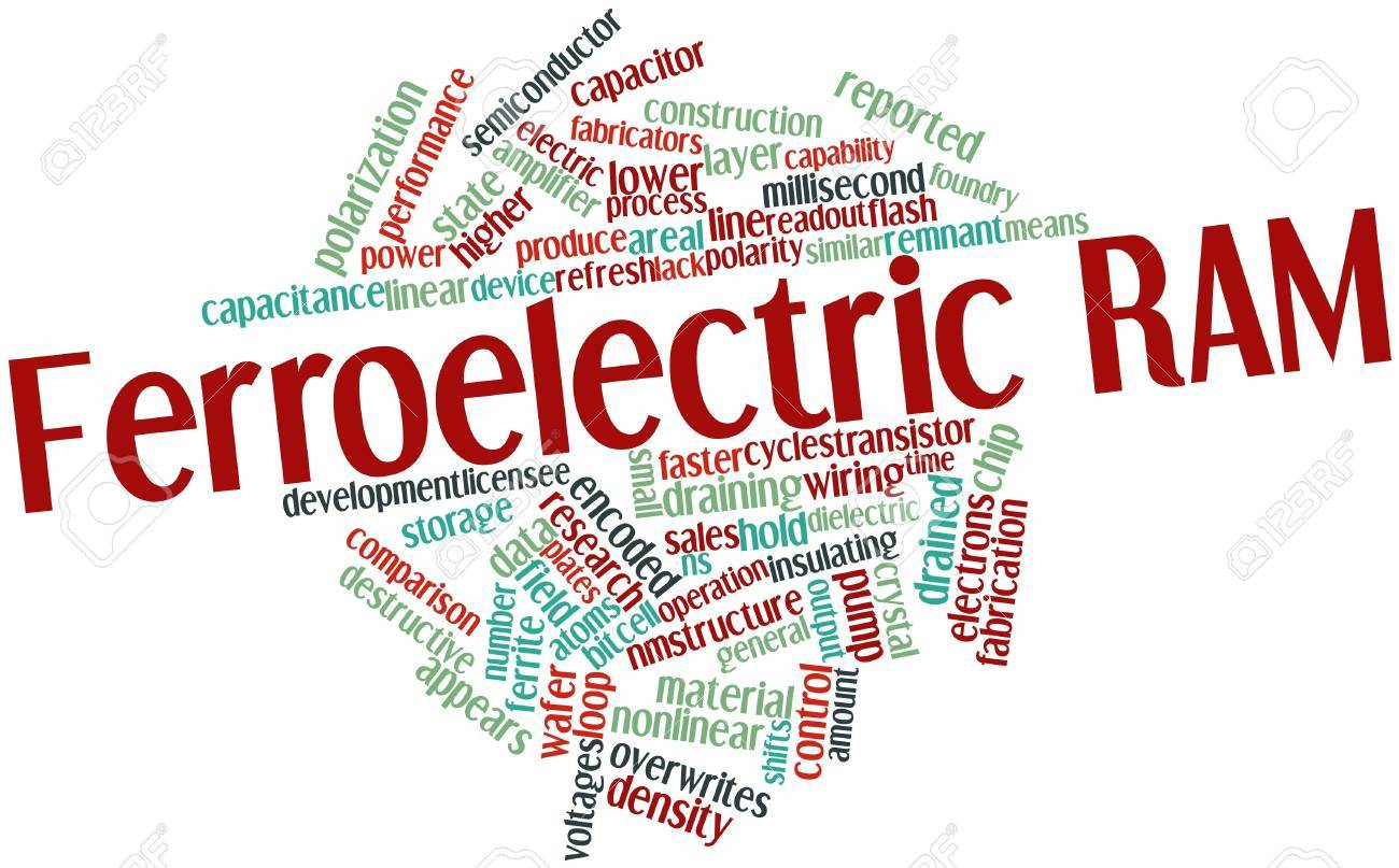 Abstract Word Cloud For Ferroelectric RAM With Related Tags And ...
