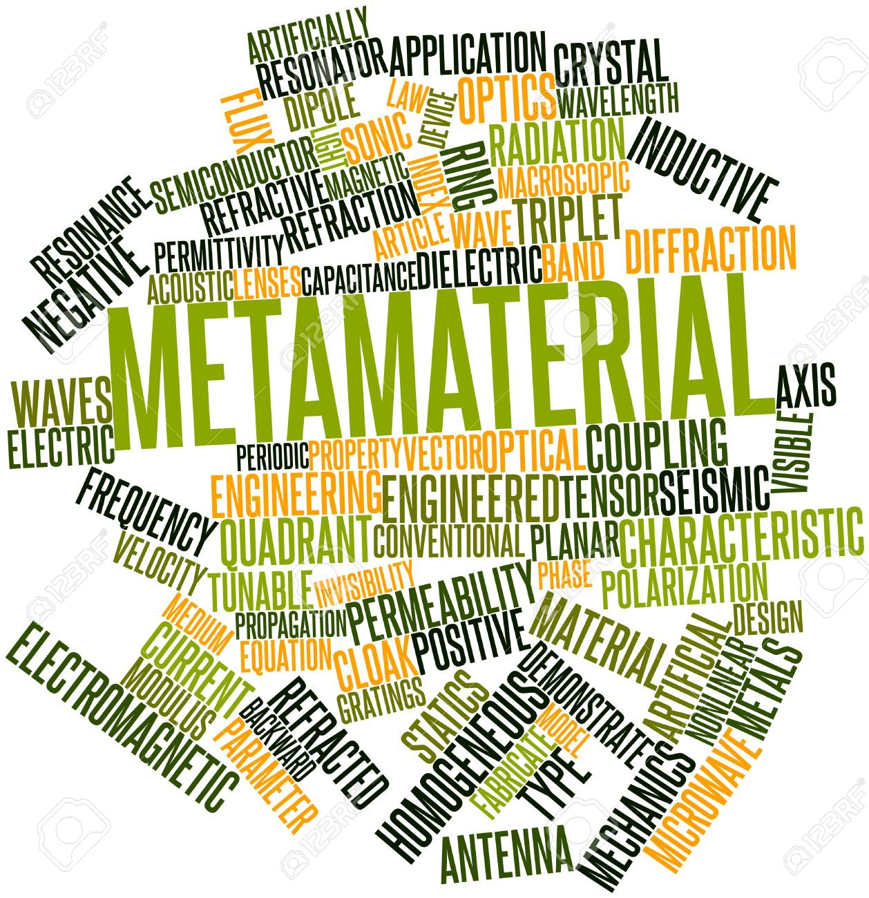 Abstract word cloud for Metamaterial with related tags and terms Stock Photo - 16501292