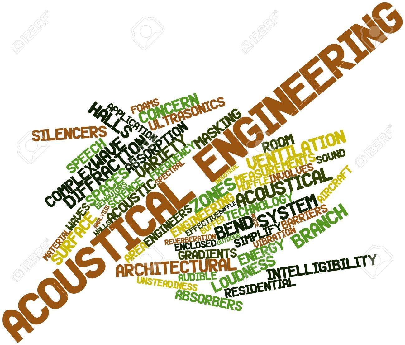 Abstract Word Cloud For Acoustical Engineering With Related Tags ...