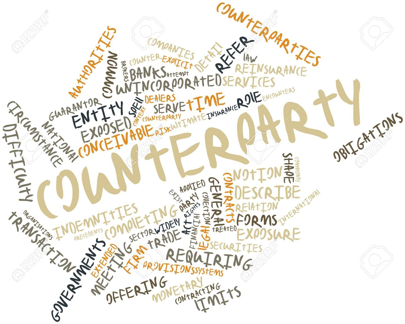 Abstract word cloud for Counterparty with related tags and terms Stock Photo - 16499564