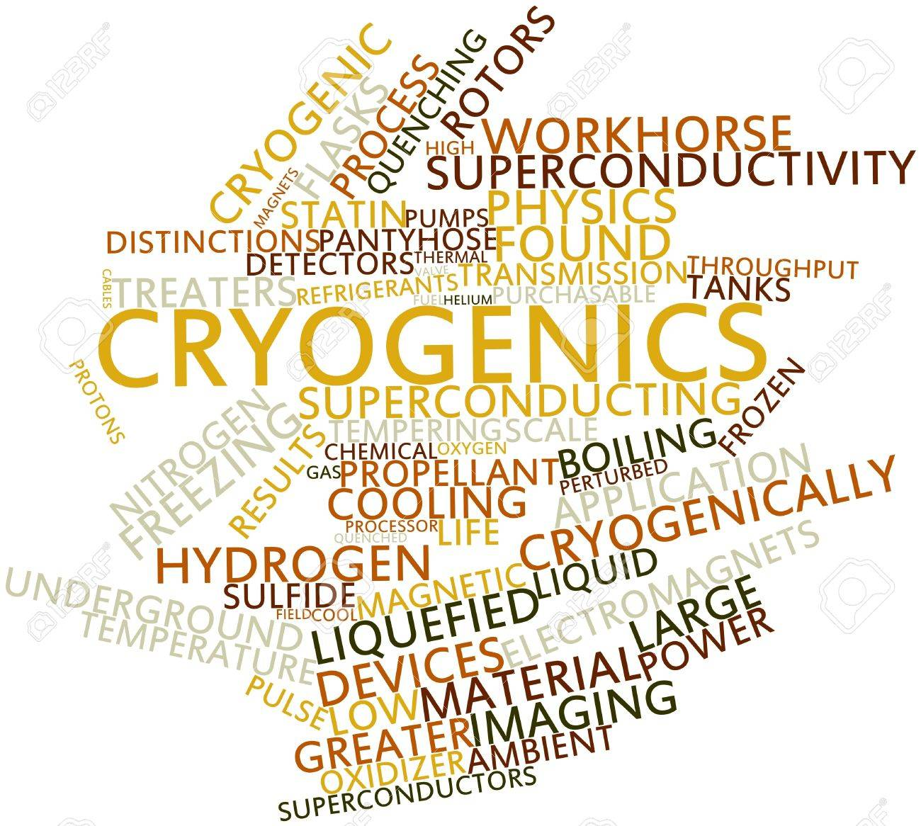 Abstract word cloud for Cryogenics with related tags and terms Stock Photo - 16499877