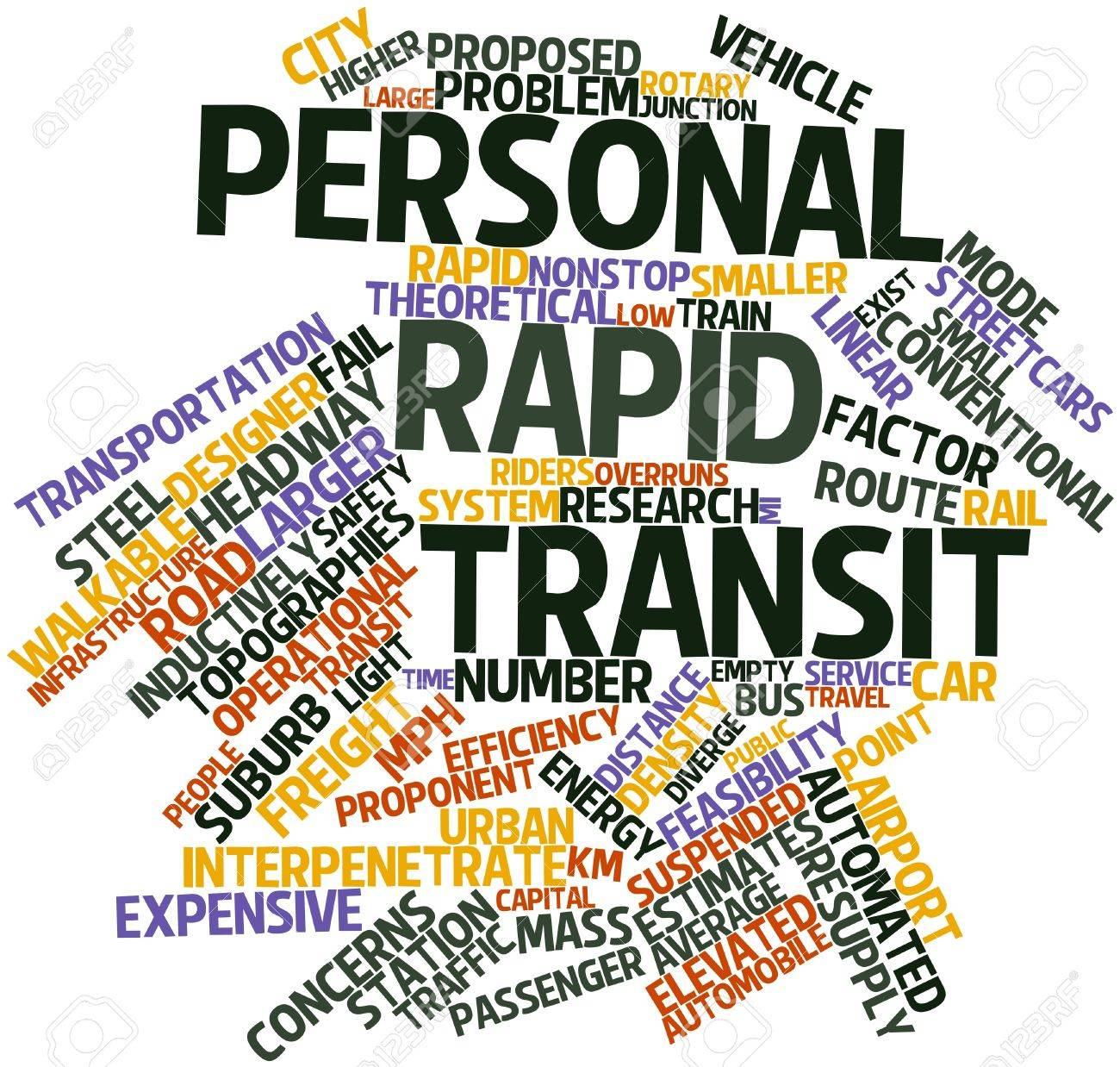 Abstract word cloud for Personal rapid transit with related tags and terms Stock Photo - 16500801