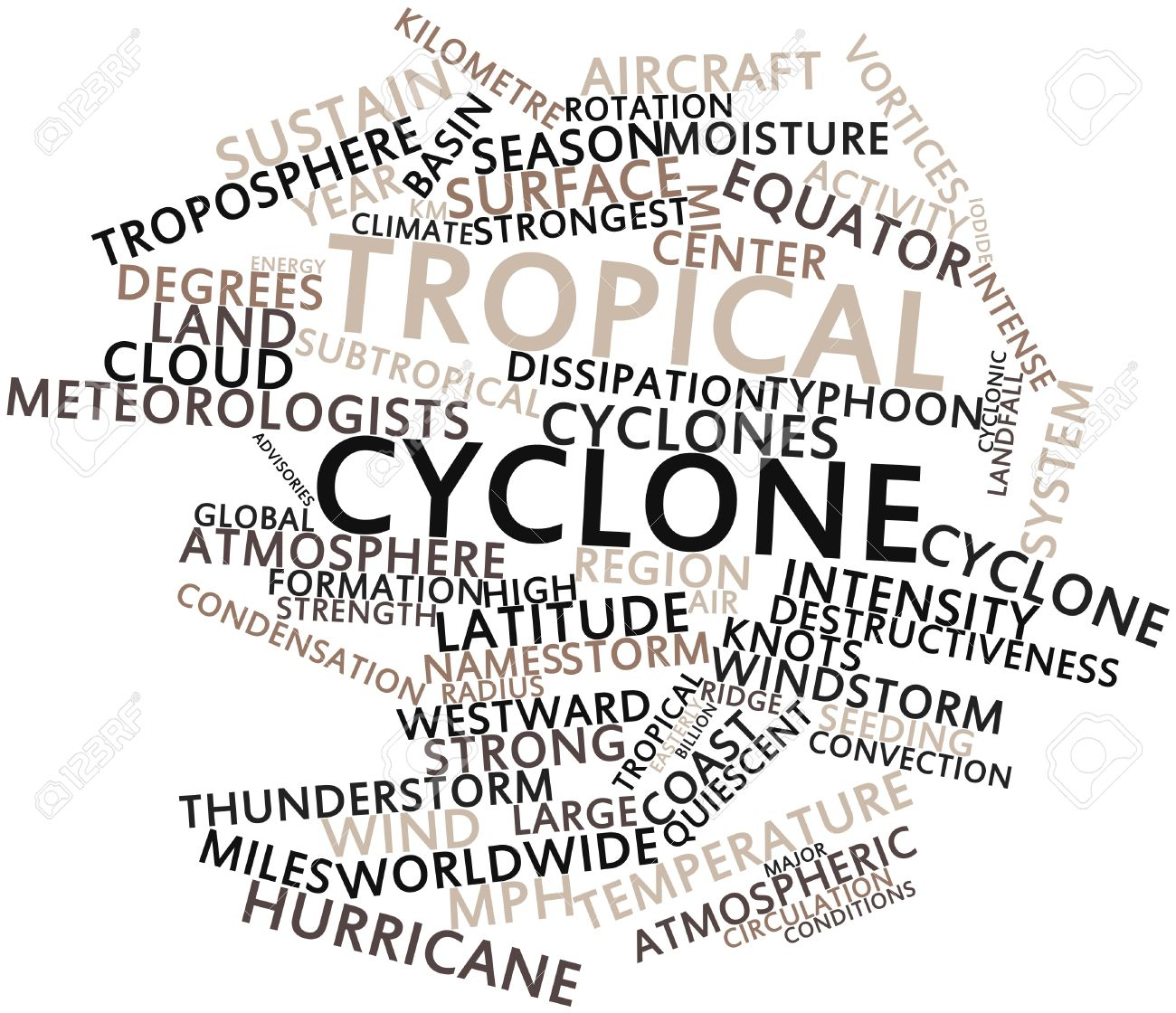 Abstract word cloud for Tropical cyclone with related tags and terms Stock Photo - 16499650