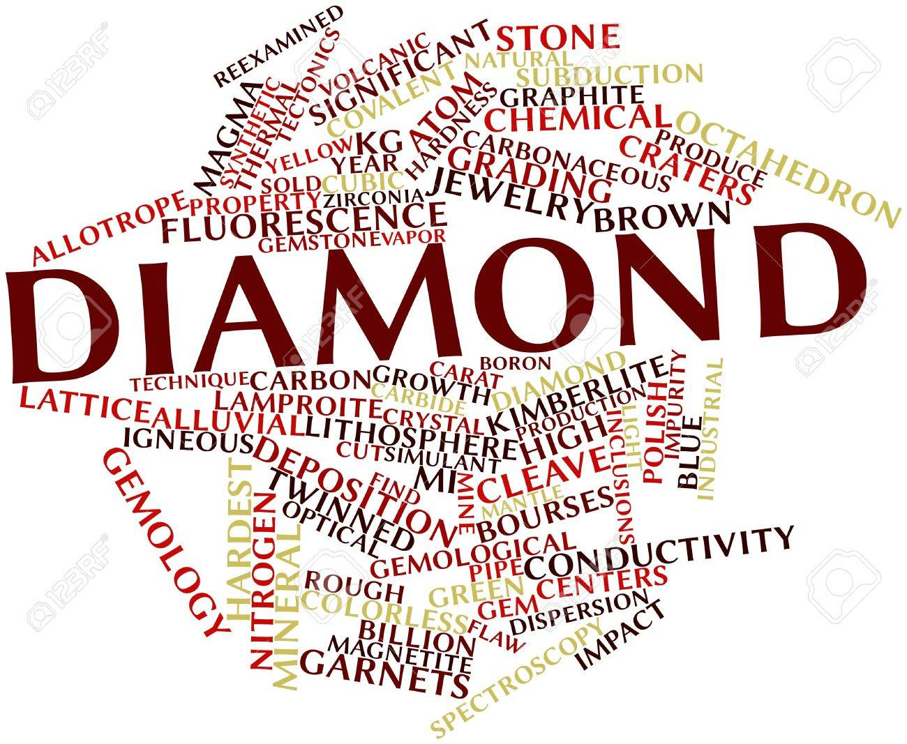 Abstract word cloud for Diamond with related tags and terms Stock Photo - 16502200