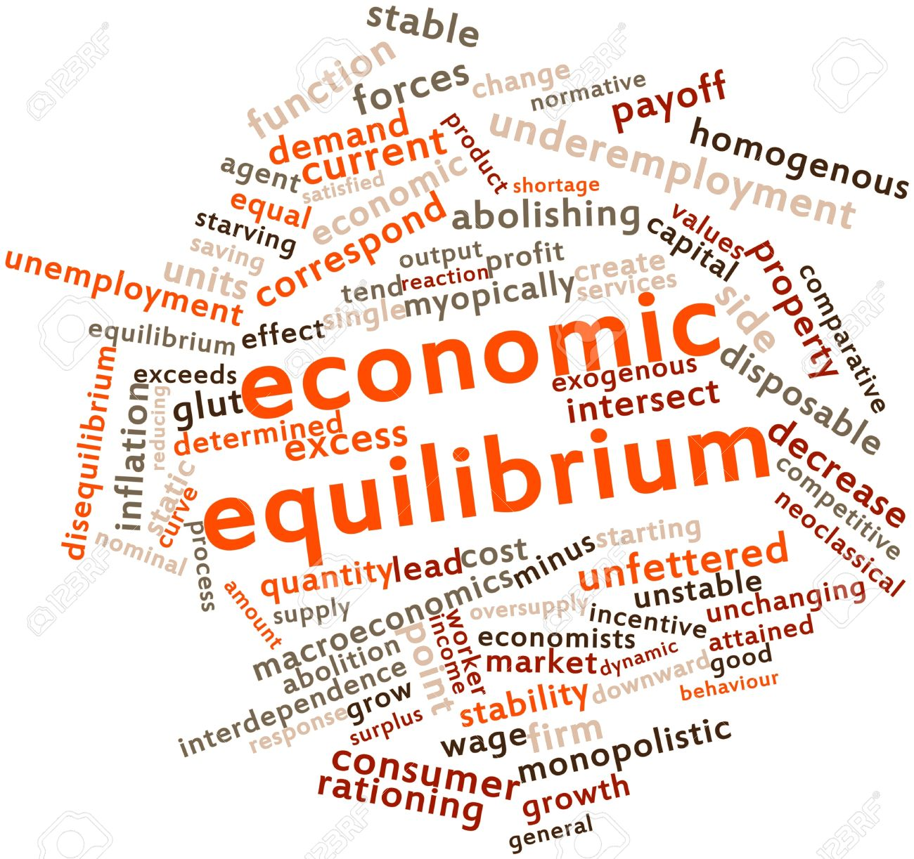 Economic Terms To Know Economics A Z Terms Beginning With A The  Abstract Word Cloud For Economic Equilibrium With Related Tags And Terms Stock Photo Economic Terms To Know