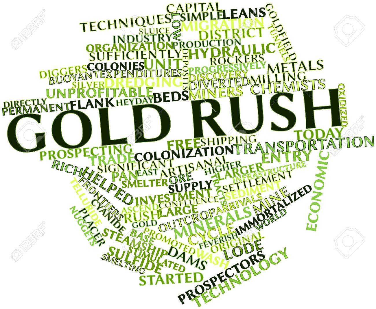 Abstract word cloud for Gold rush with related tags and terms