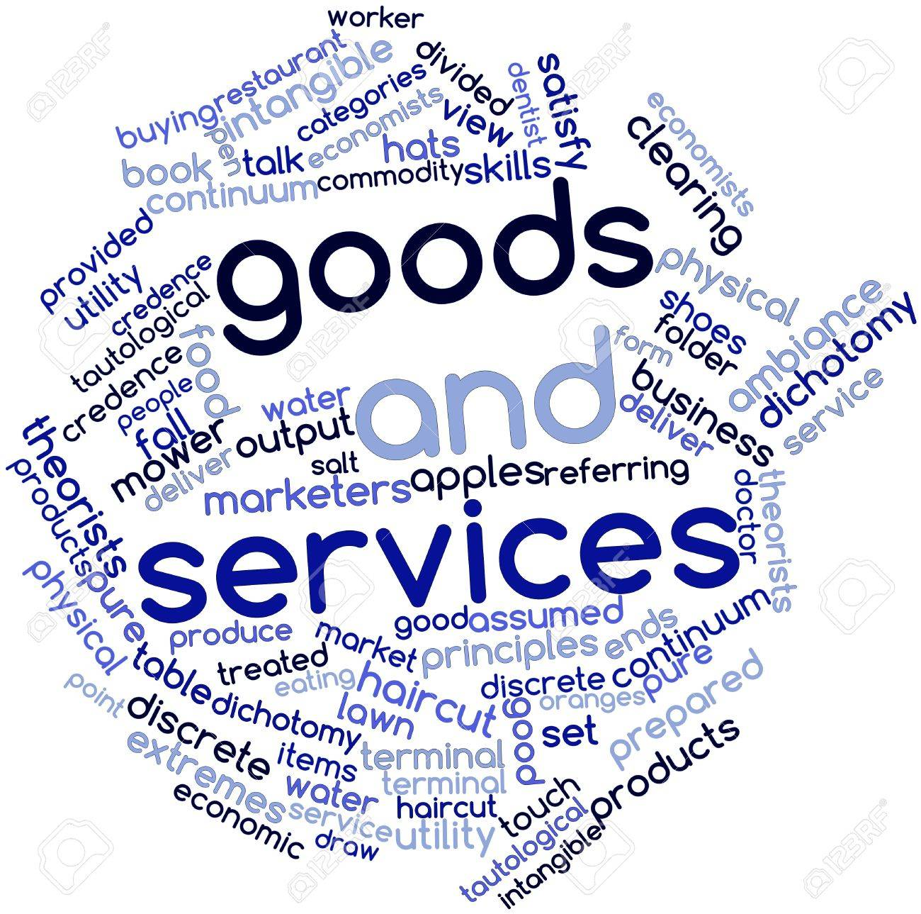 Abstract word cloud for Goods and services with related tags and terms Stock Photo - 16502437