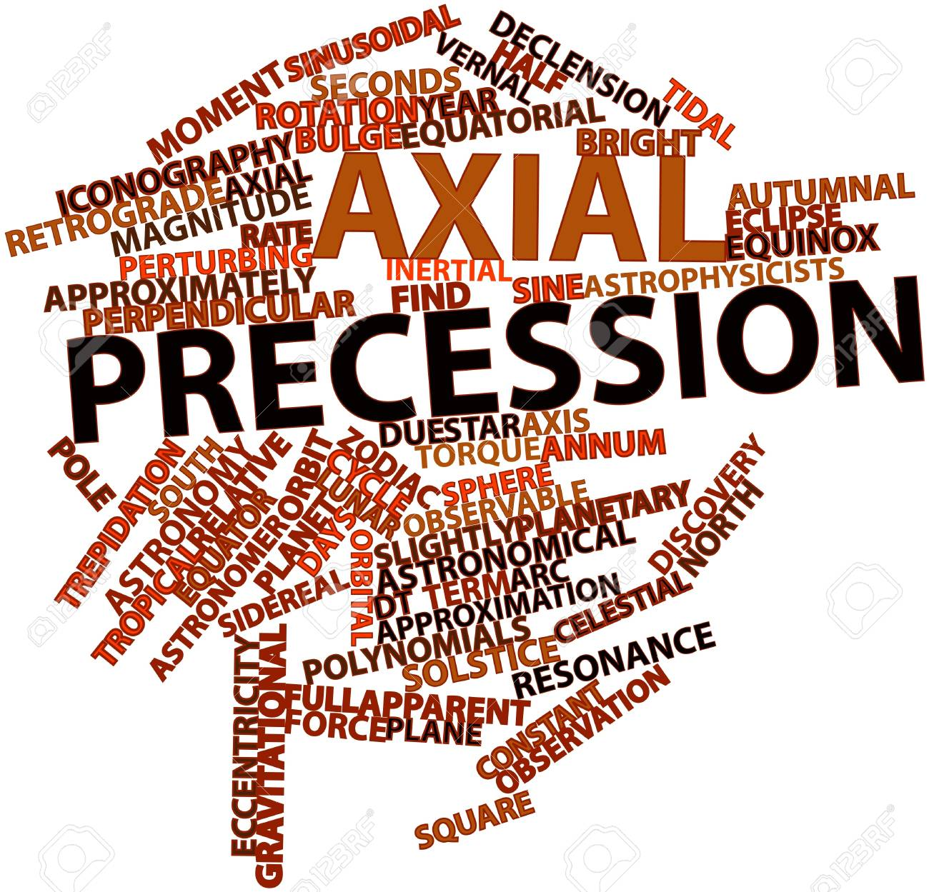 Abstract word cloud for Axial precession with related tags and terms Stock Photo - 16502585