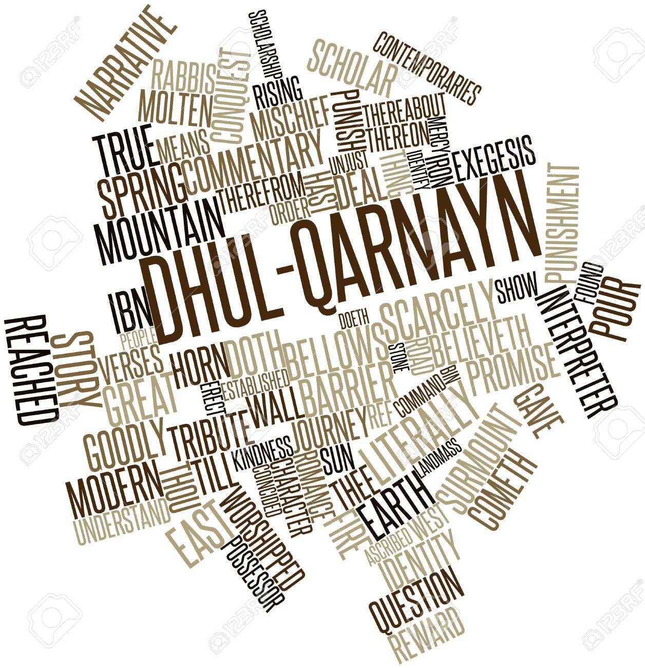 Abstract word cloud for Dhul-Qarnayn with related tags and terms