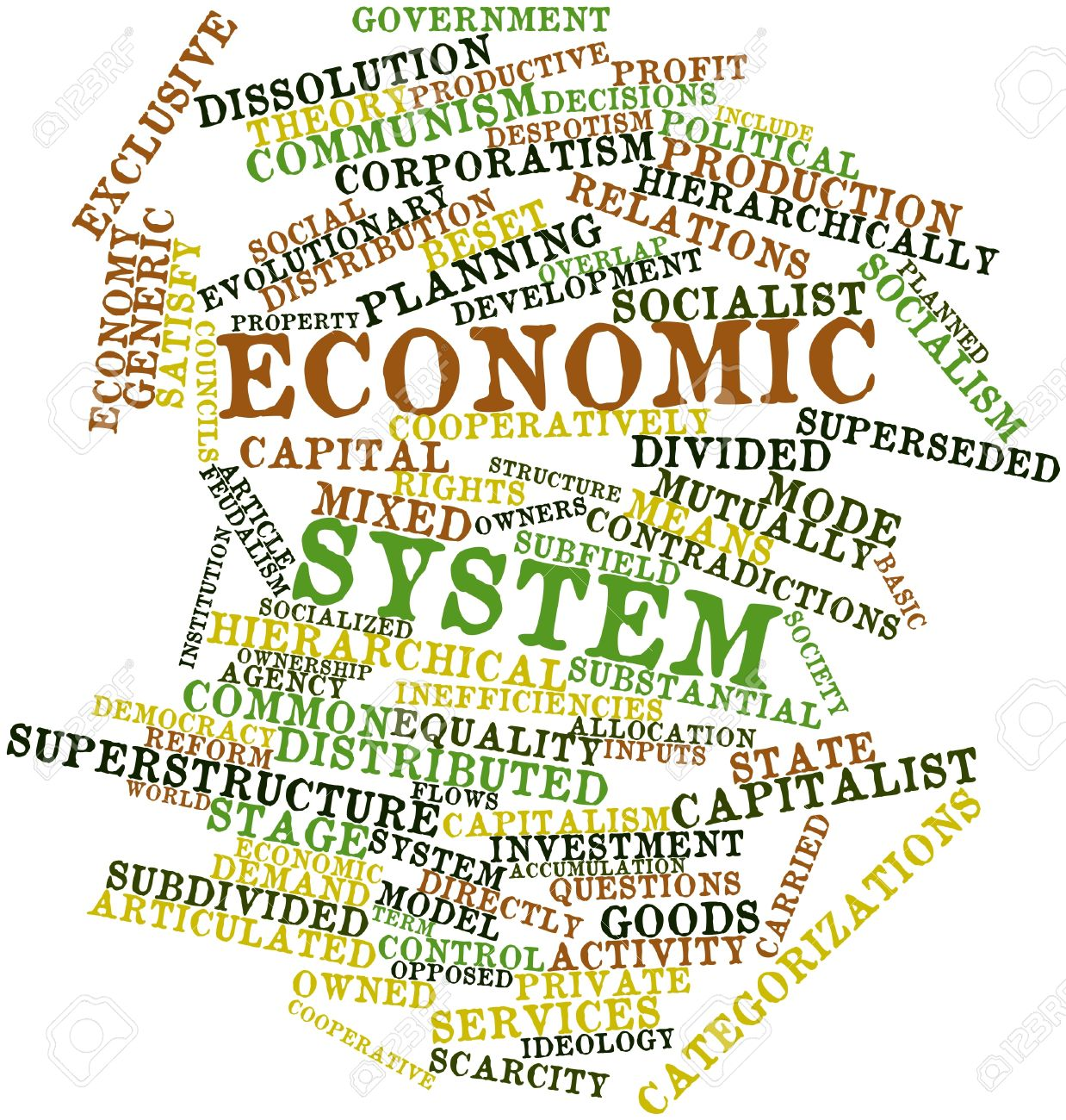Abstract Word Cloud For Economic System With Related Tags And ...
