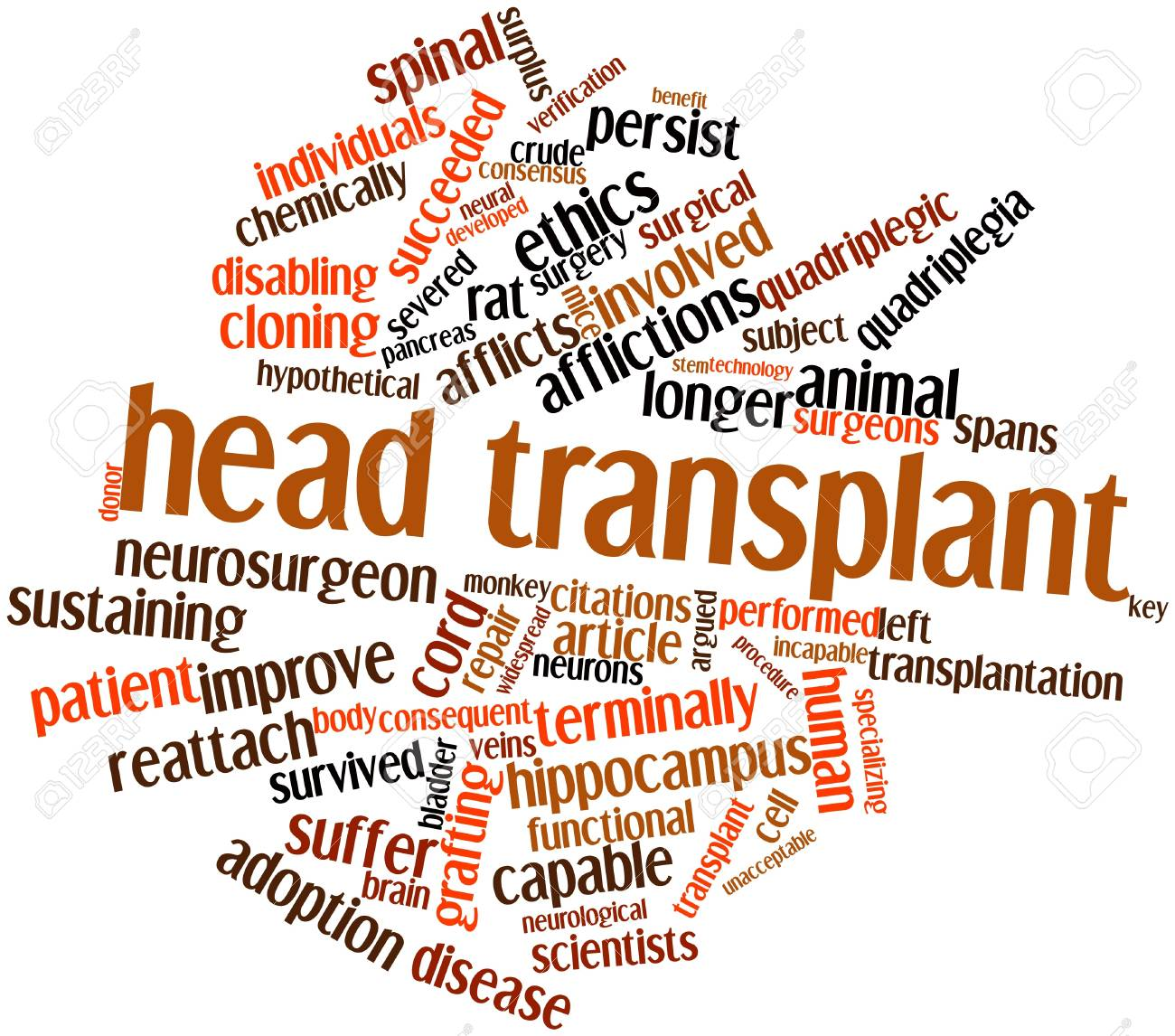 Abstract word cloud for Head transplant with related tags and terms Stock Photo - 16502207