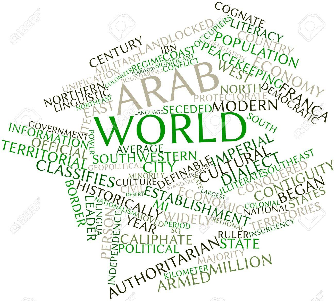 Abstract word cloud for Arab world with related tags and terms Stock Photo - 16529727