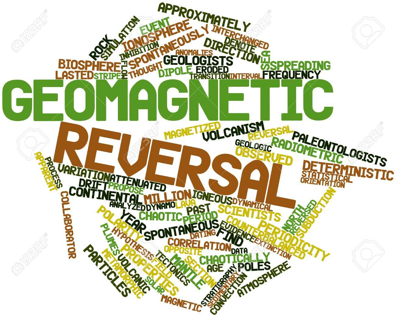 Abstract word cloud for Geomagnetic reversal with related tags and terms Stock Photo - 16529275