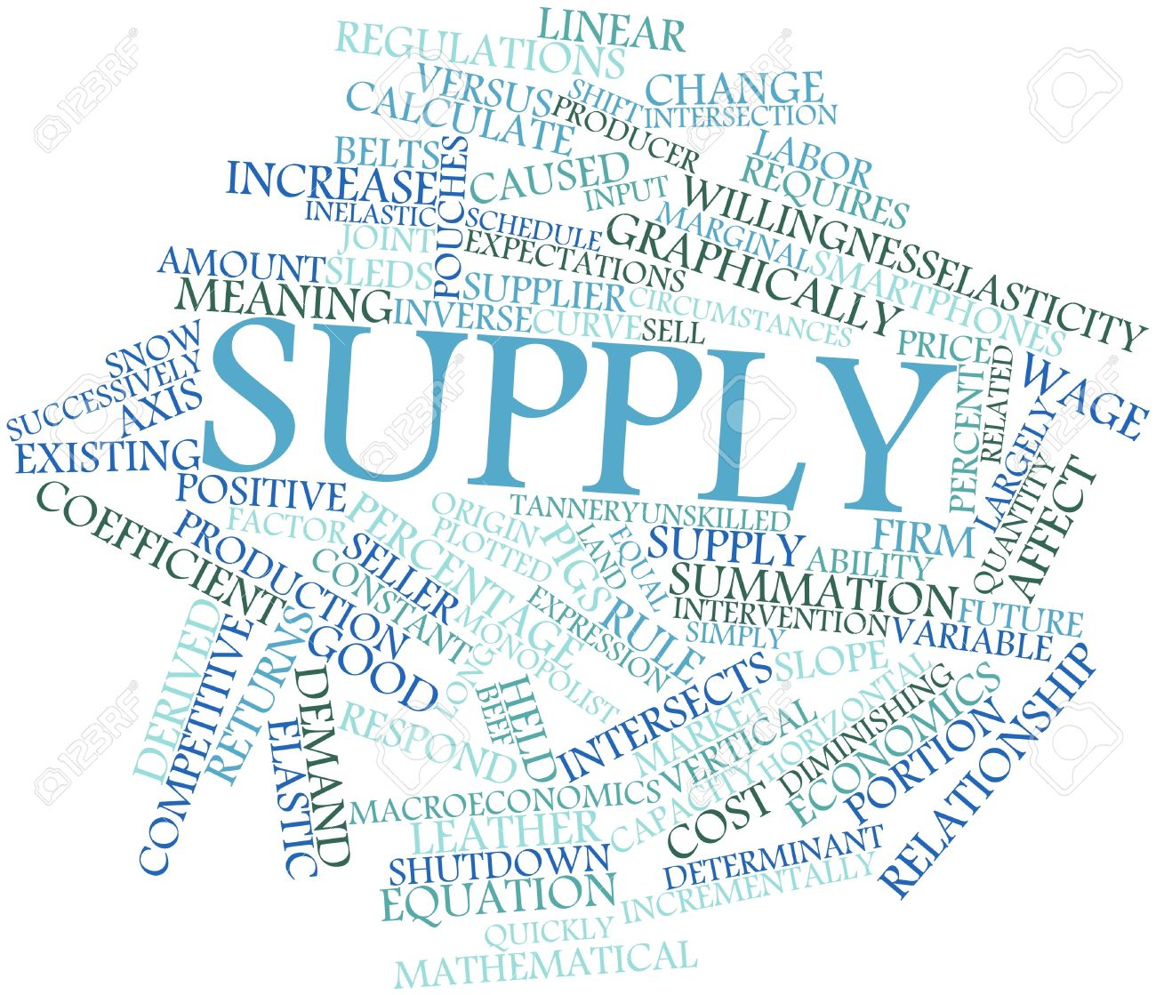 Abstract word cloud for Supply with related tags and terms Stock Photo - 16530008