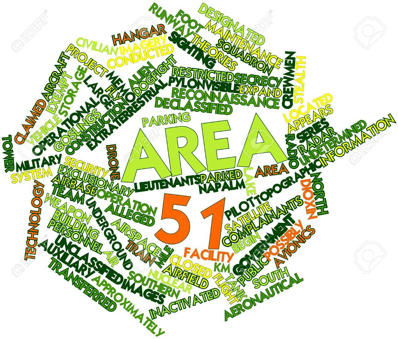 Abstract word cloud for Area 51 with related tags and terms Stock Photo - 16530836
