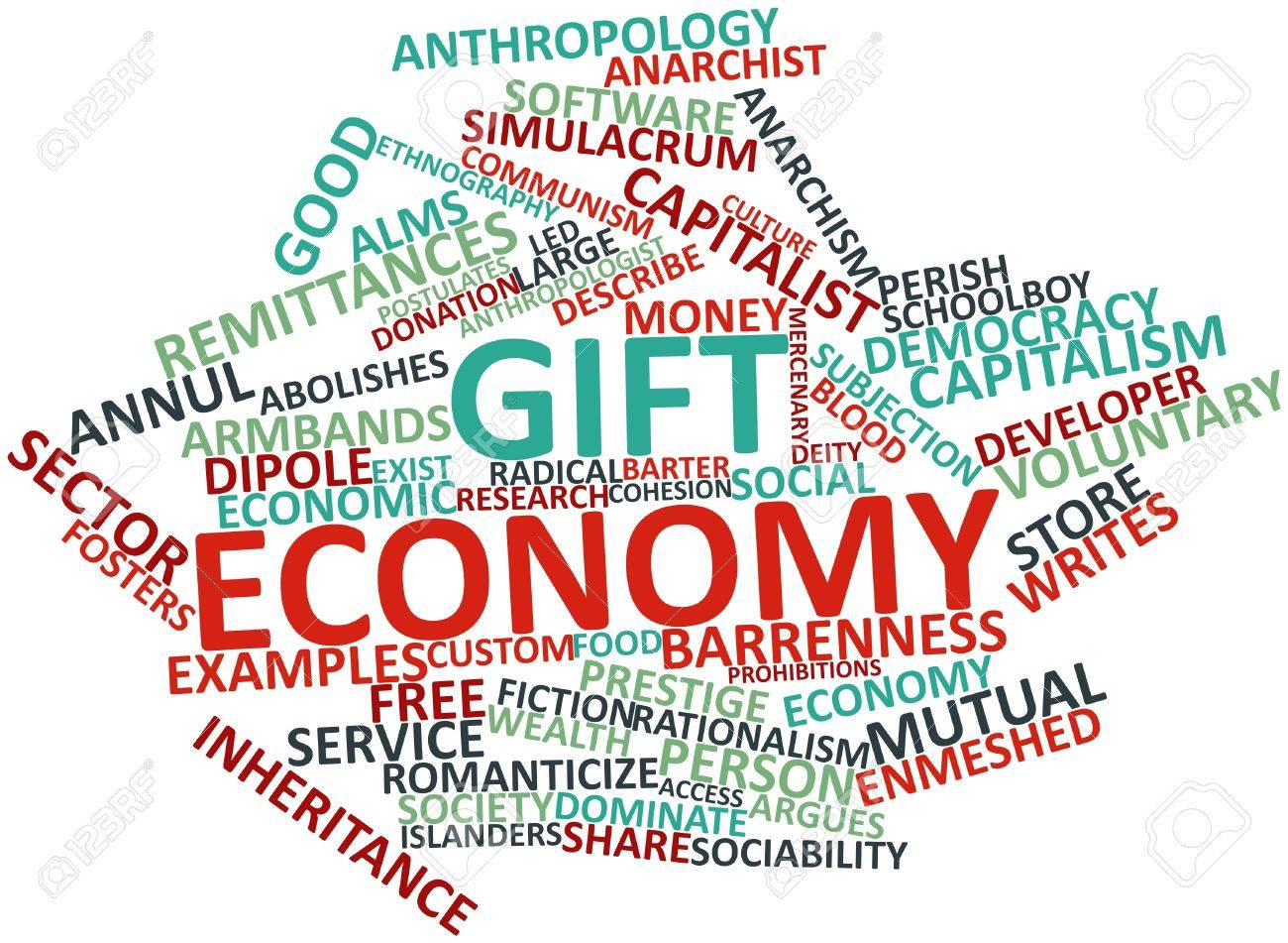 abstract word cloud for gift economy with related tags and terms