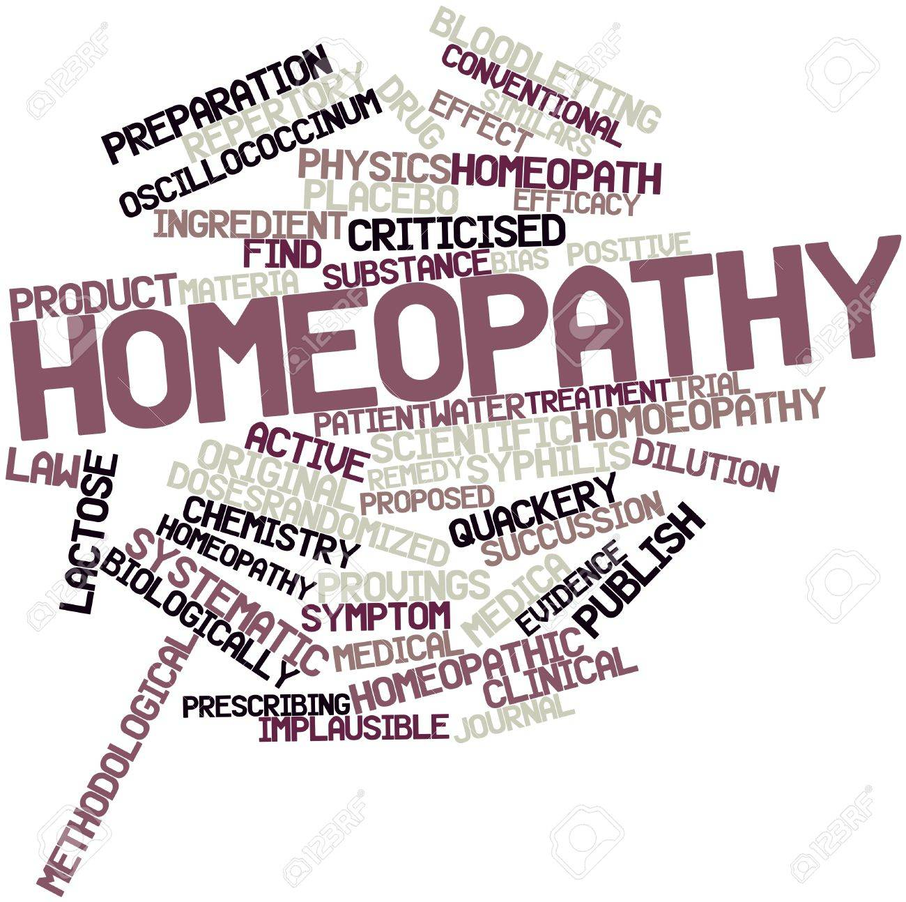 Abstract word cloud for Homeopathy with related tags and terms Stock Photo - 16528094