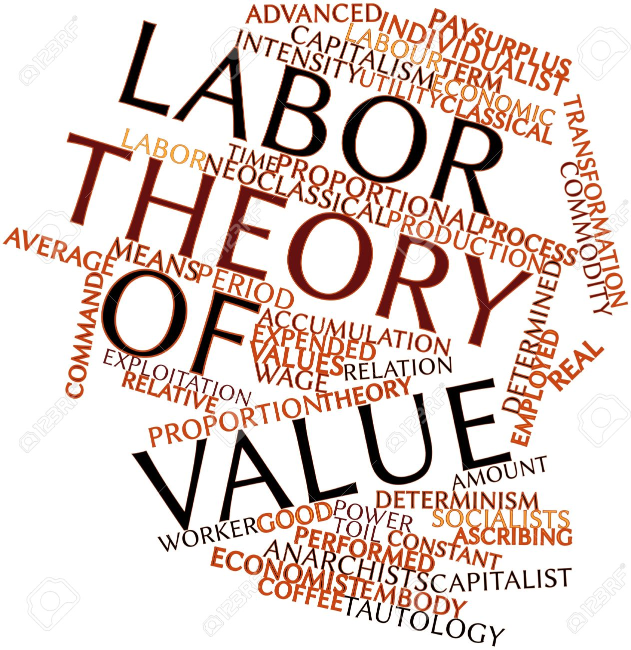 Image result for Labour Theory Of Value