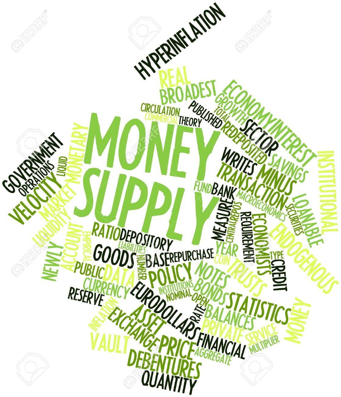 Image result for money supply