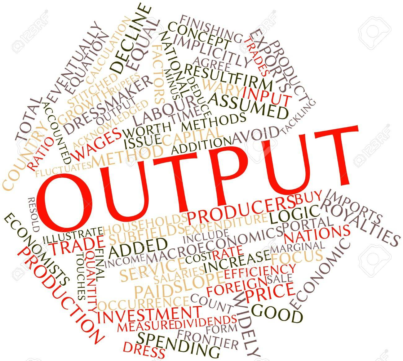 abstract word cloud for output with related tags and terms stock