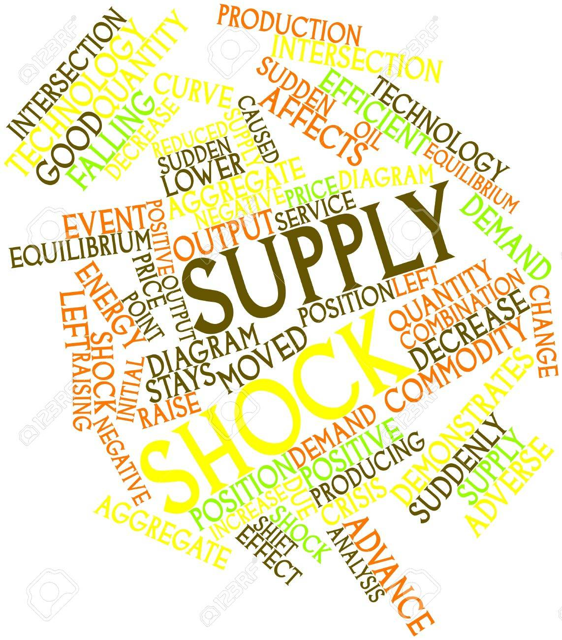 Abstract word cloud for Supply shock with related tags and terms Stock Photo - 16529863
