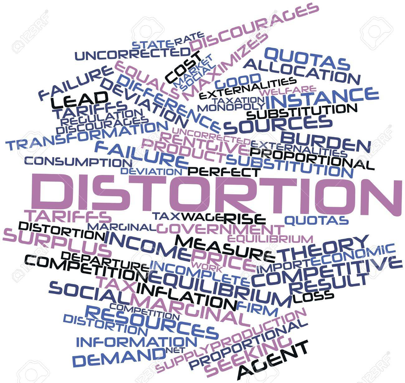 abstract word cloud for distortion with related tags and terms stock