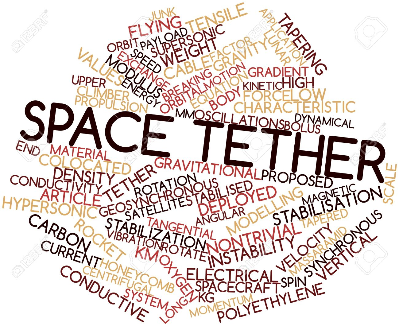 Abstract word cloud for Space tether with related tags and terms Stock Photo - 16530064