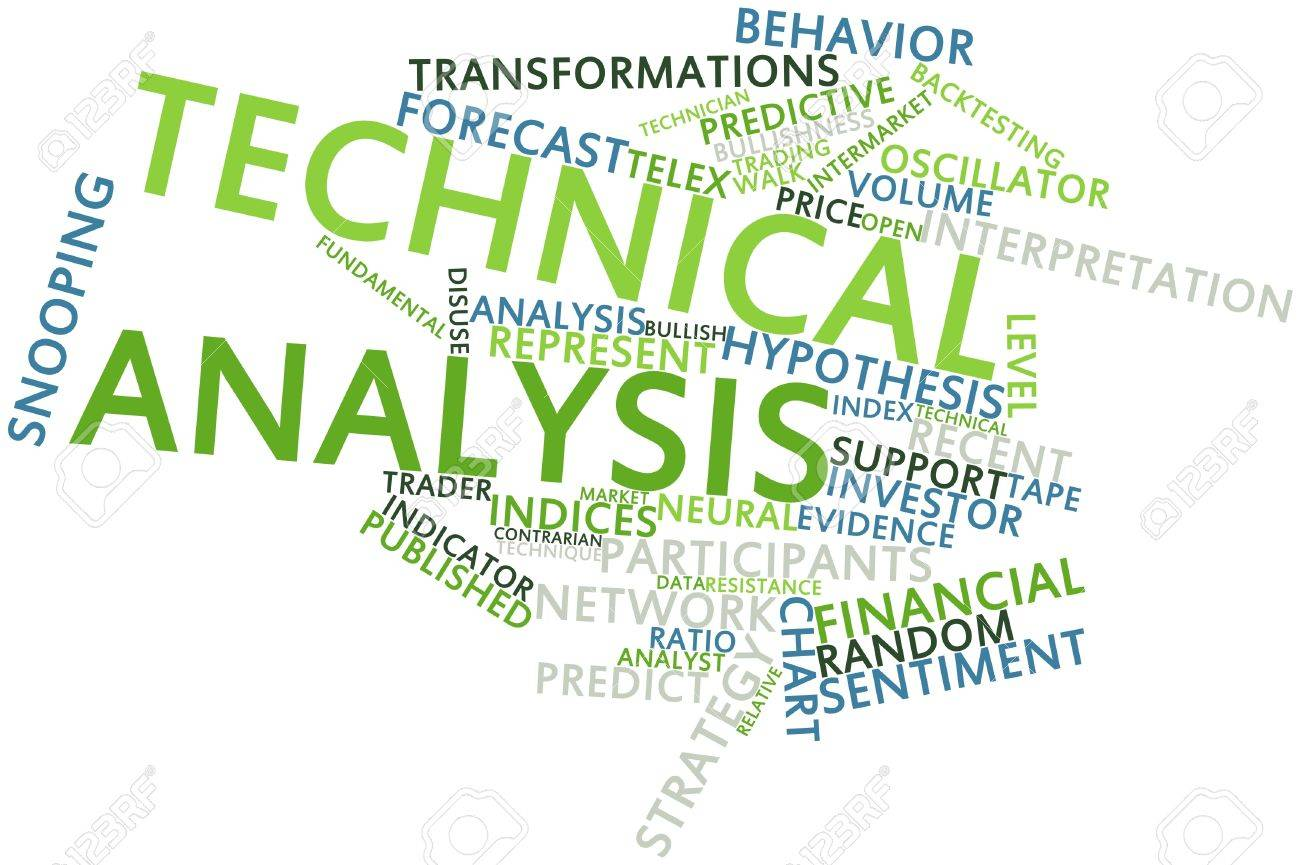 Abstract Word Cloud For Technical Analysis With Related Tags – Technical Analysis