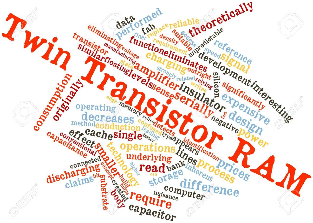 Abstract word cloud for Twin Transistor RAM with related tags and terms Stock Photo - 16528773