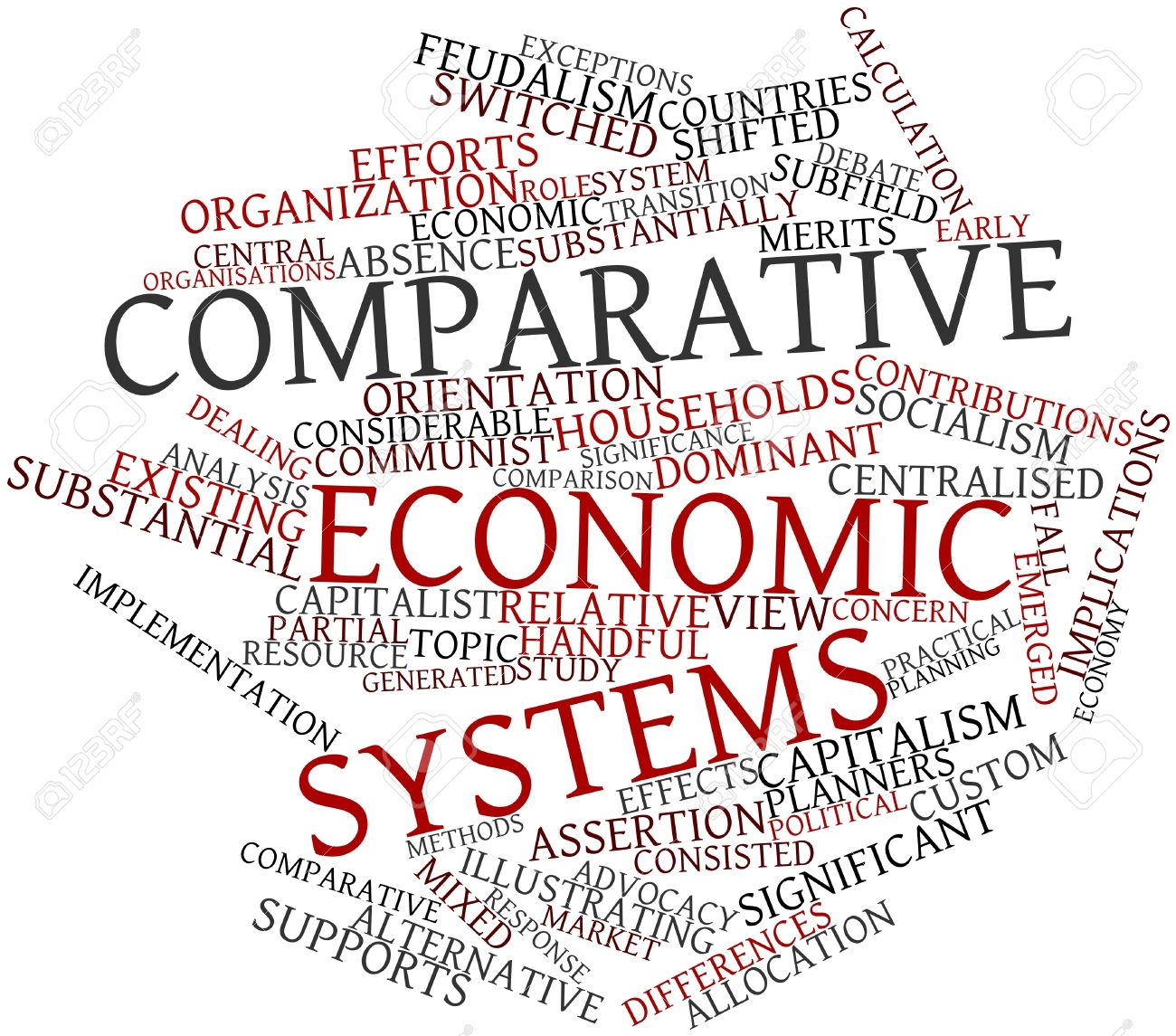 Abstract Word Cloud For Comparative Economic Systems With Related  Abstract Word Cloud For Comparative Economic Systems With Related Tags And Terms Stock Photo Photo  Abstract Word Cloud For Comparative Economic Systems With Related Tags And Terms