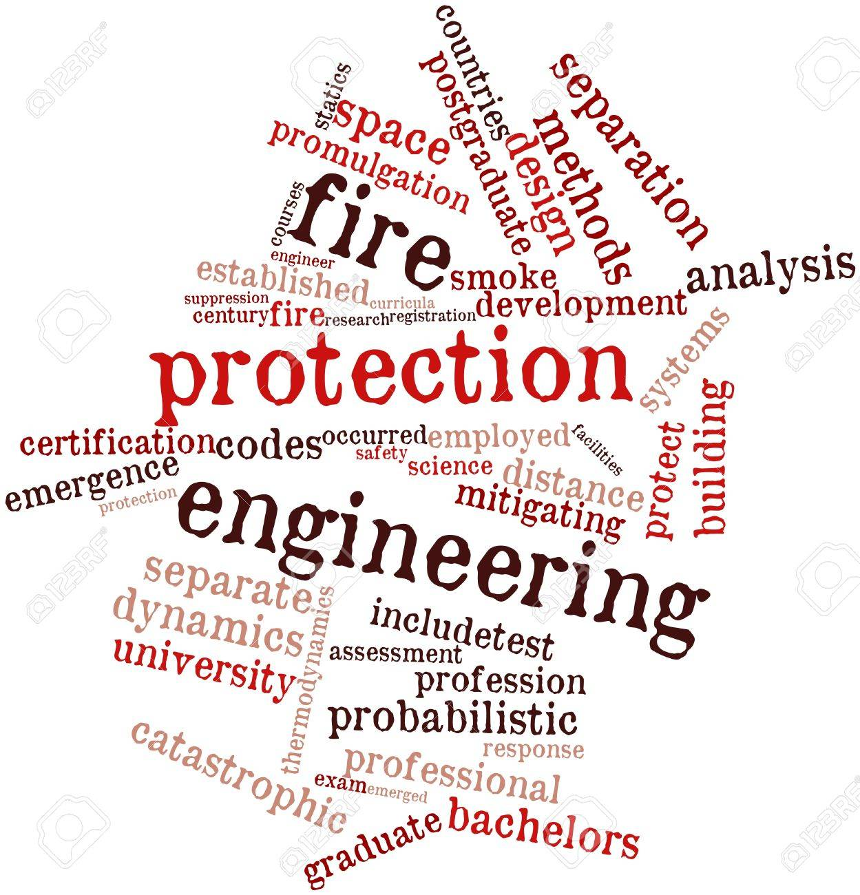 Abstract word cloud for Fire protection engineering with related tags and terms Stock Photo - 16559637