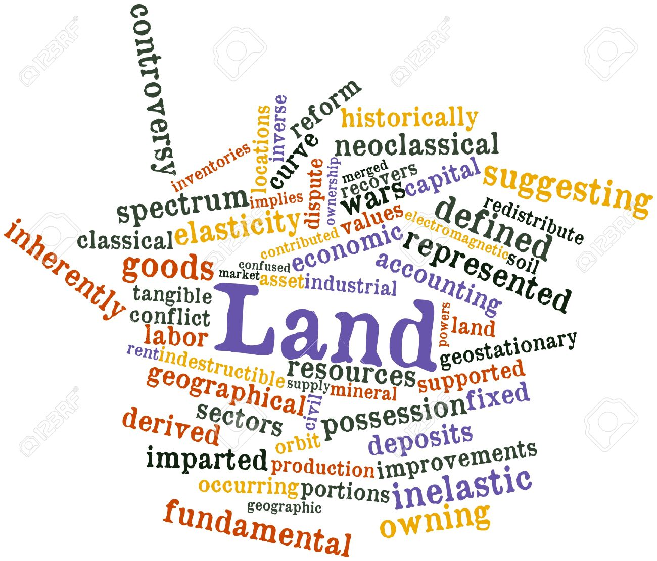 Abstract word cloud for Land with related tags and terms Stock Photo - 16559499