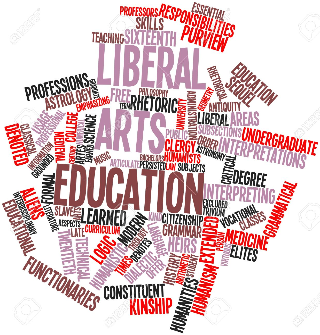 abstract word cloud for liberal arts education related tags abstract word cloud for liberal arts education related tags and terms stock photo 16560419