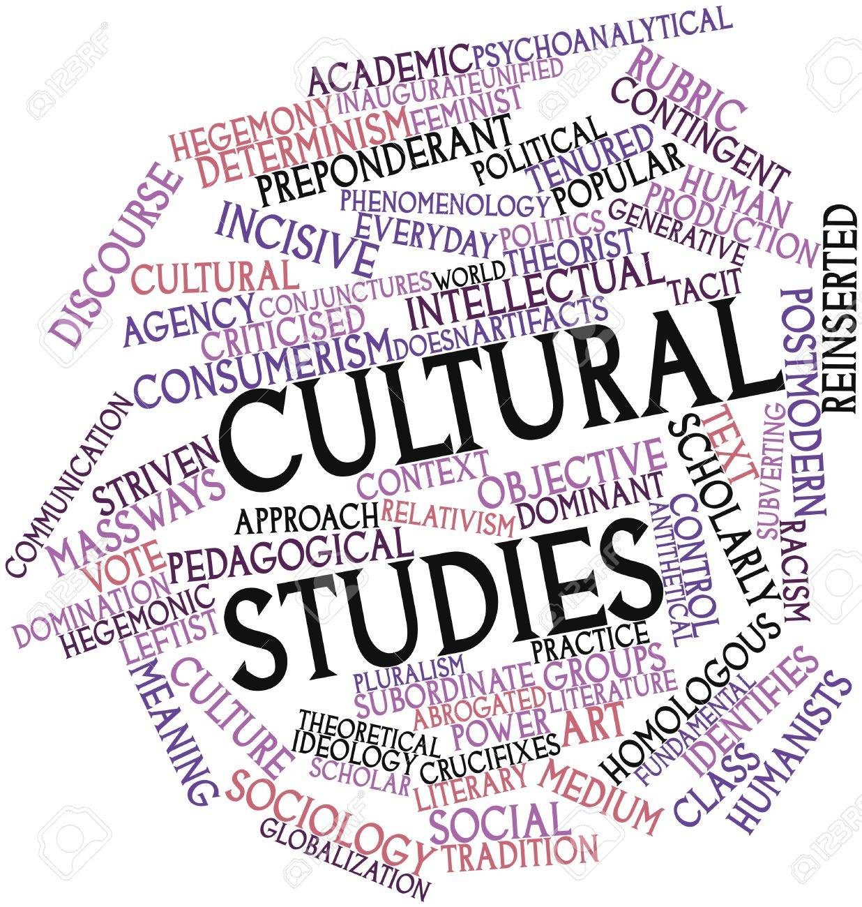 Abstract word cloud for Cultural studies with related tags and terms Stock  Photo - 16560428